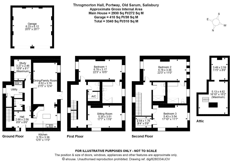 Property Sales Old Sarum